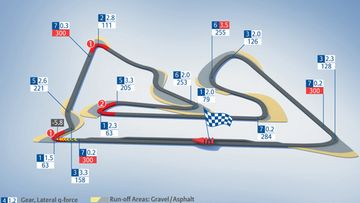 Bahrainin ratakartta